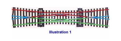 30 model railway wiring peco electrofrog wiring diagram at webbmarketing.co